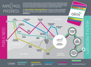 oirm-rapidpass-infographic