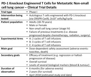 crispr-clinical-trial-table